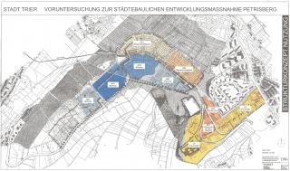 Strukturkonzept 2000/05