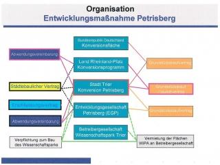 organisation_egp.jpg