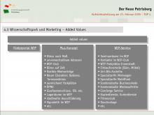 EGP-Quartalsbericht vom 21. Februar 2005
