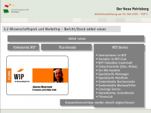 EGP-Quartalsbericht vom 30. Mai 2005