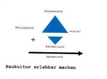 Systemzeichnung Wohnen am Lindenplatz.jpg